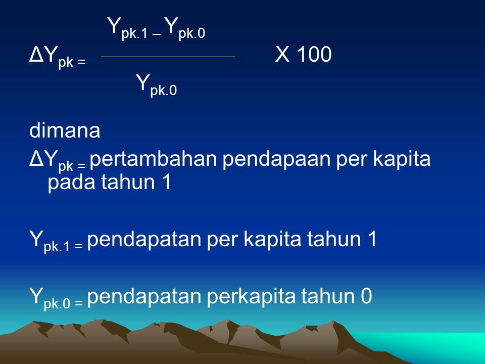 Ypk.1 – Ypk.0 ΔYpk = X 100. Ypk.0. dimana. ΔYpk = pertambahan pendapaan per kapita pada tahun 1.