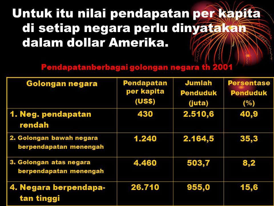 Pendapatanberbagai golongan negara th 2001