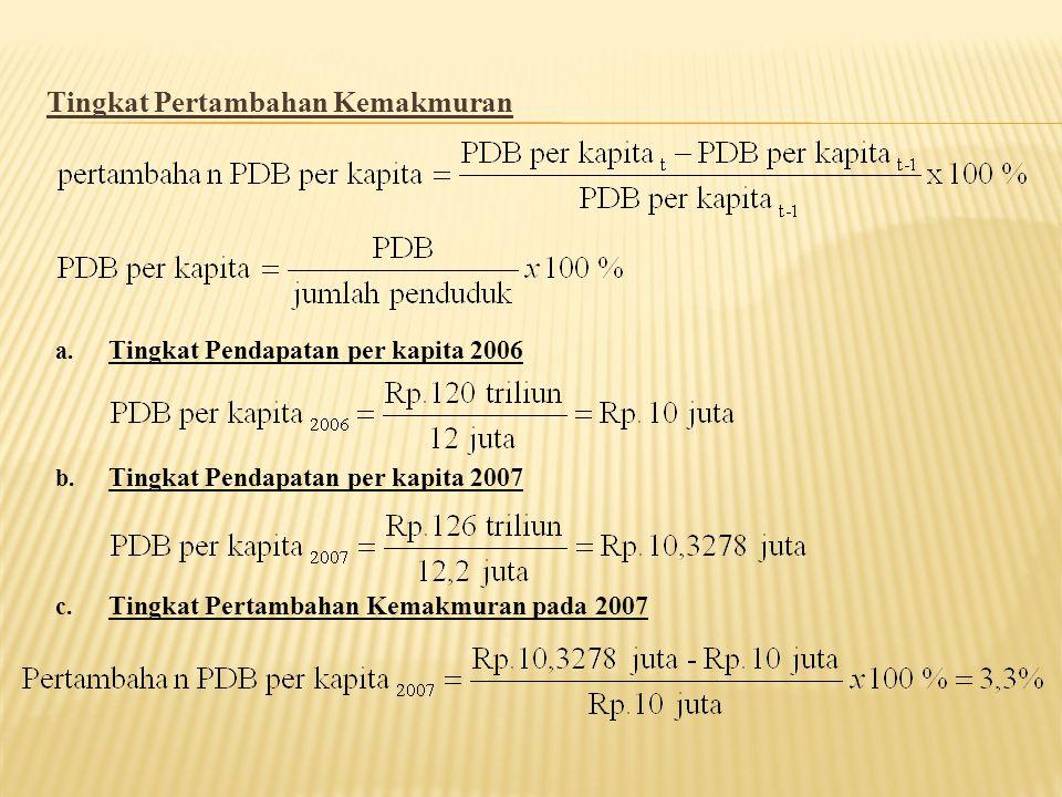 Tingkat Pertambahan Kemakmuran