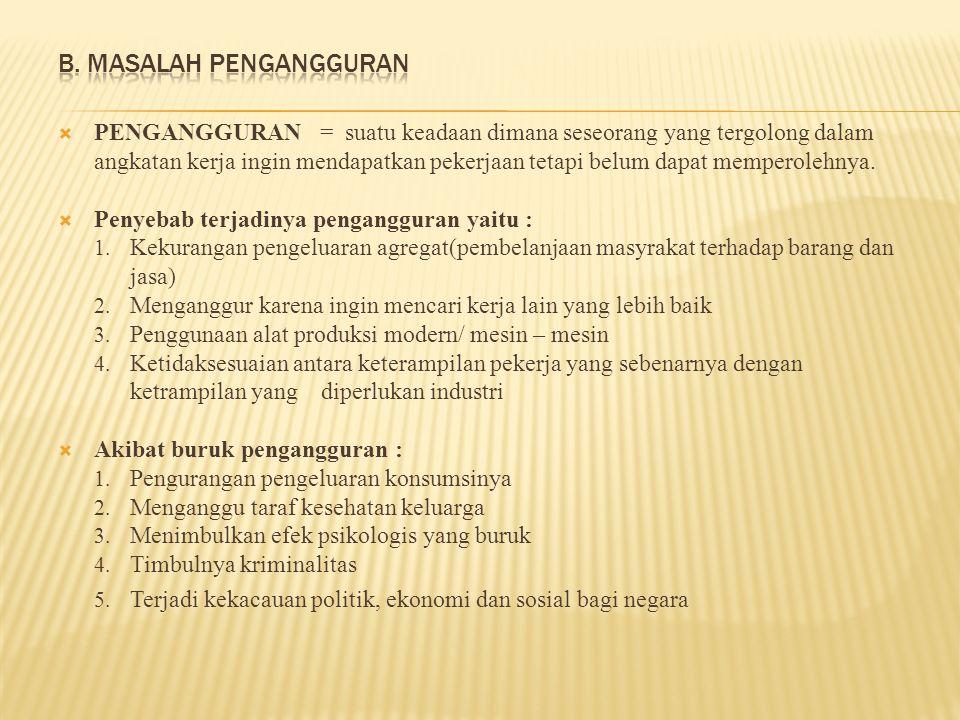 B. MASALAH PENGANGGURAN