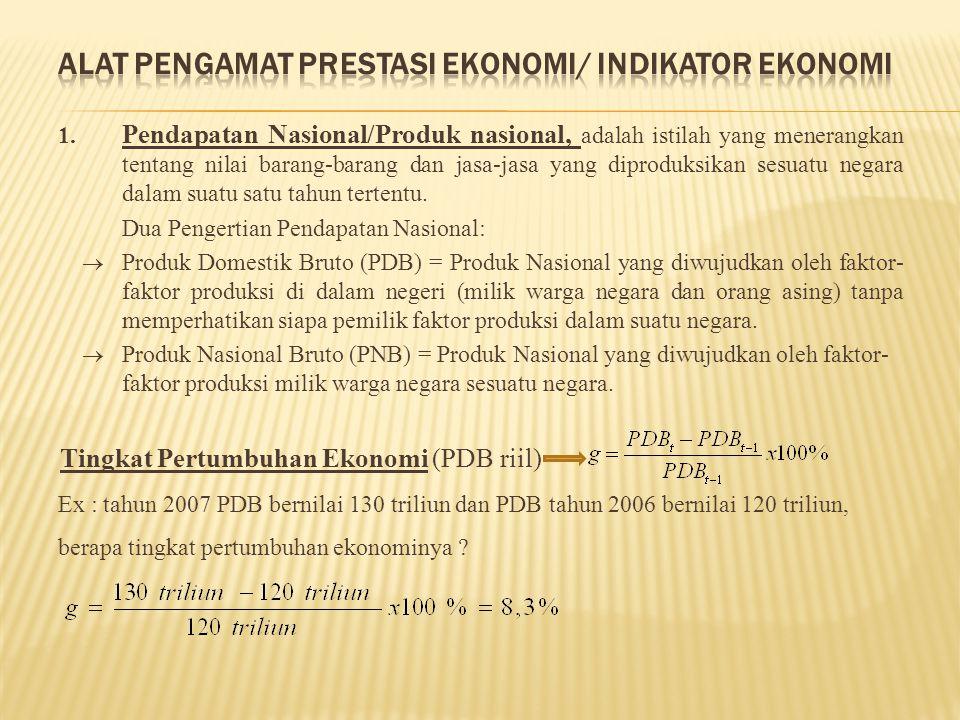 Alat Pengamat Prestasi Ekonomi/ Indikator Ekonomi