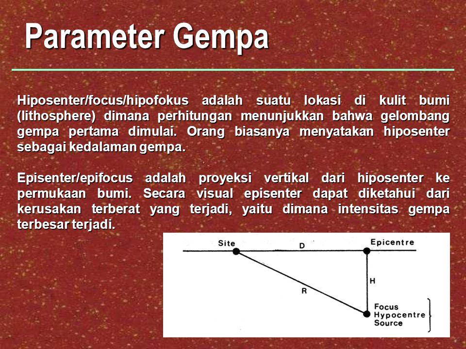 Parameter Gempa