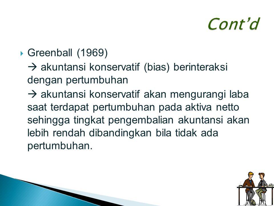 Cont'd Greenball (1969)  akuntansi konservatif (bias) berinteraksi dengan pertumbuhan.