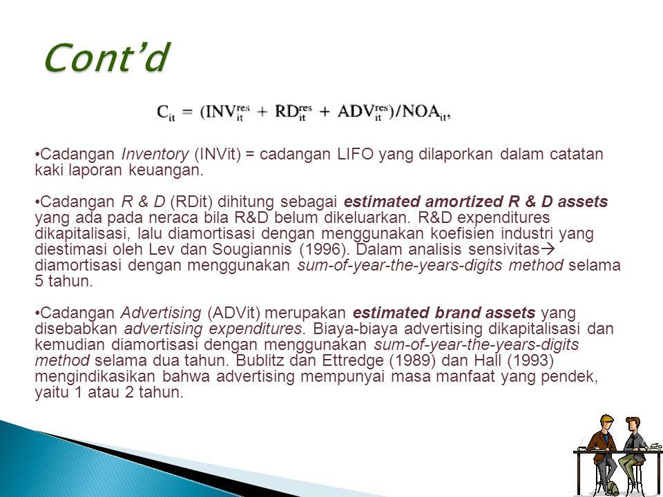 Cont'd Cadangan Inventory (INVit) = cadangan LIFO yang dilaporkan dalam catatan kaki laporan keuangan.