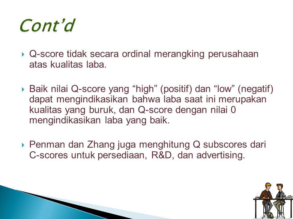 Cont'd Q-score tidak secara ordinal merangking perusahaan atas kualitas laba.