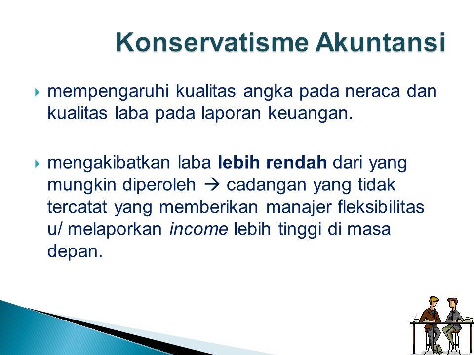 Konservatisme Akuntansi