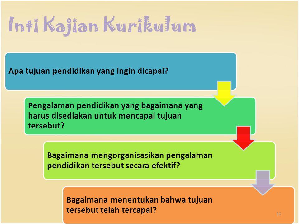 Inti Kajian Kurikulum Apa tujuan pendidikan yang ingin dicapai