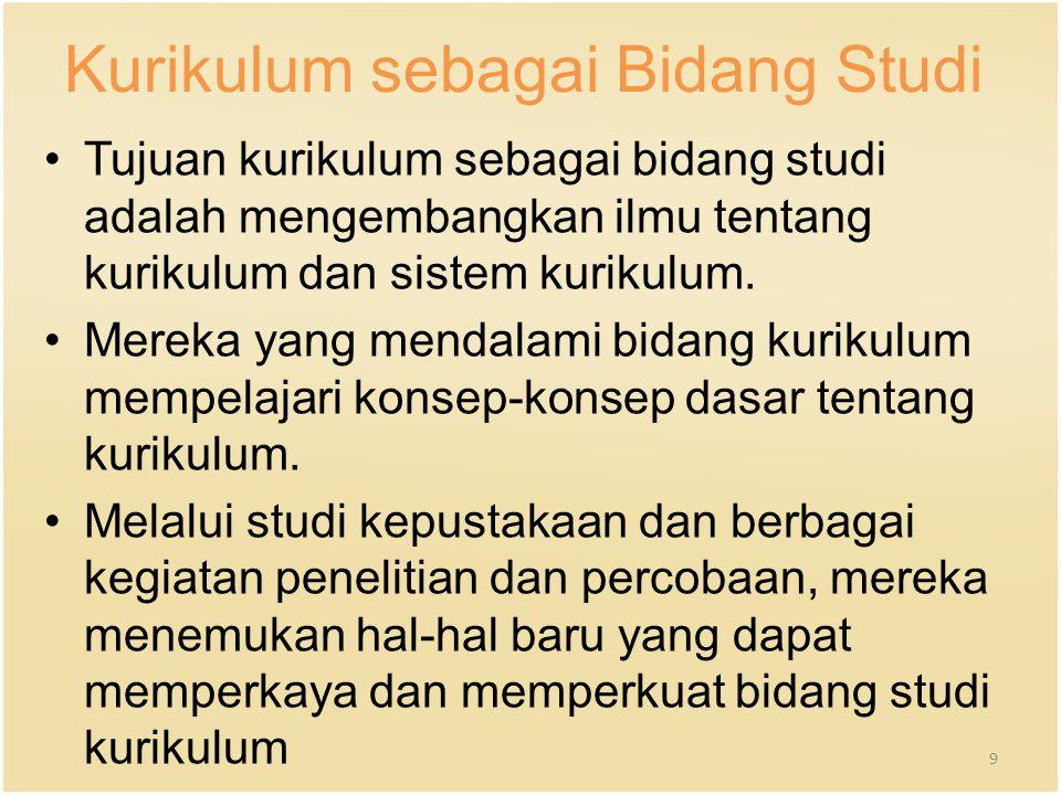 Kurikulum sebagai Bidang Studi