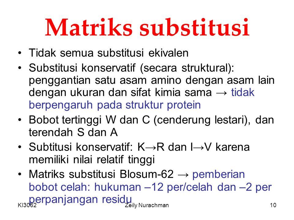 Matriks substitusi Tidak semua substitusi ekivalen