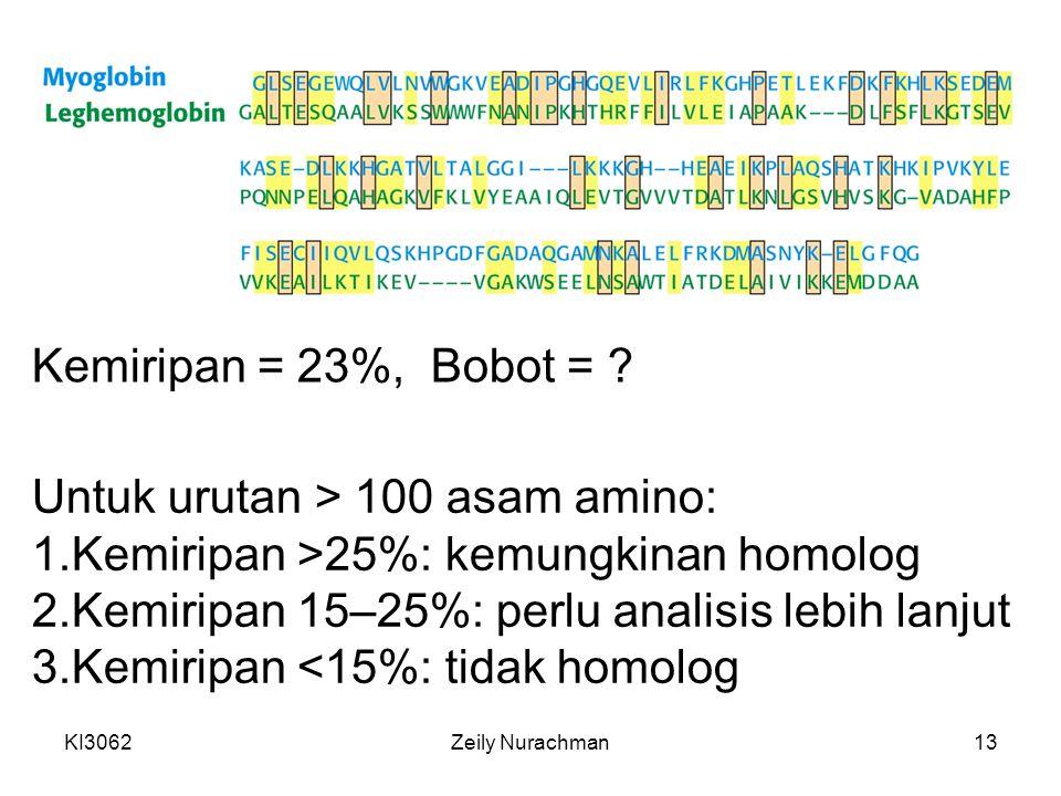 Untuk urutan > 100 asam amino: