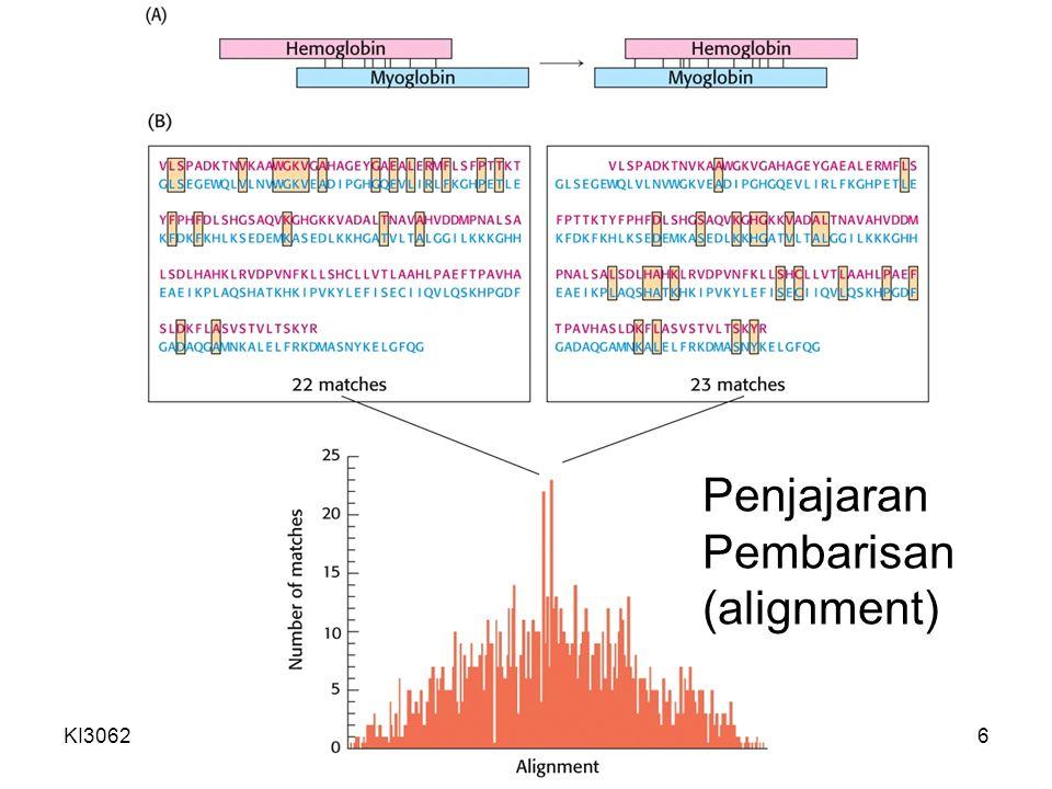 Penjajaran Pembarisan (alignment) KI3062 Zeily Nurachman