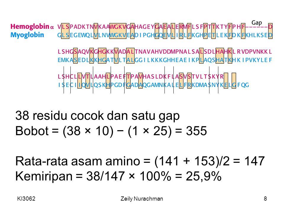 38 residu cocok dan satu gap Bobot = (38 × 10) − (1 × 25) = 355