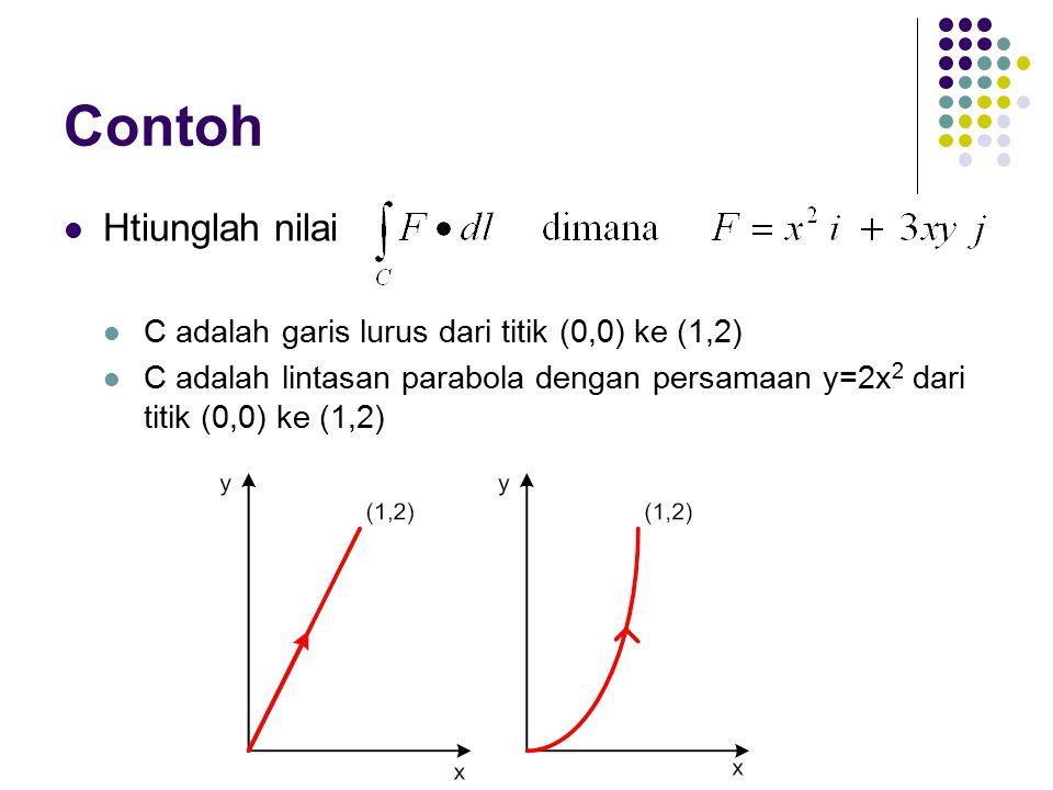 Contoh Htiunglah nilai C adalah garis lurus dari titik (0,0) ke (1,2)