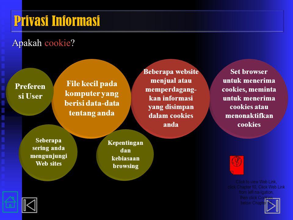 Privasi Informasi Apakah cookie