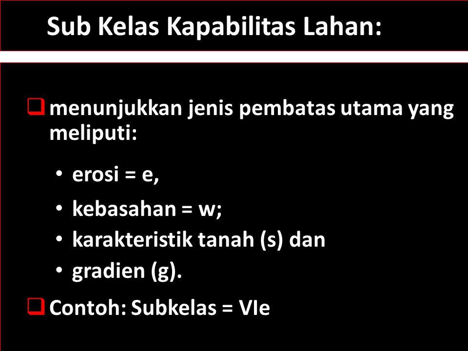 Sub Kelas Kapabilitas Lahan: