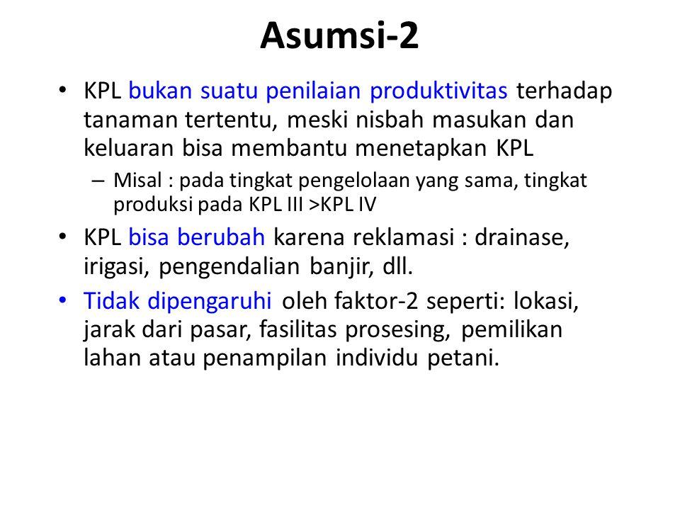 Asumsi-2 KPL bukan suatu penilaian produktivitas terhadap tanaman tertentu, meski nisbah masukan dan keluaran bisa membantu menetapkan KPL.