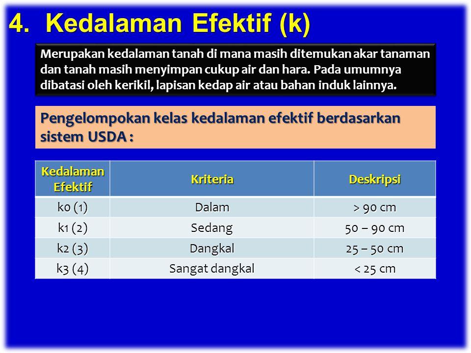 4. Kedalaman Efektif (k)