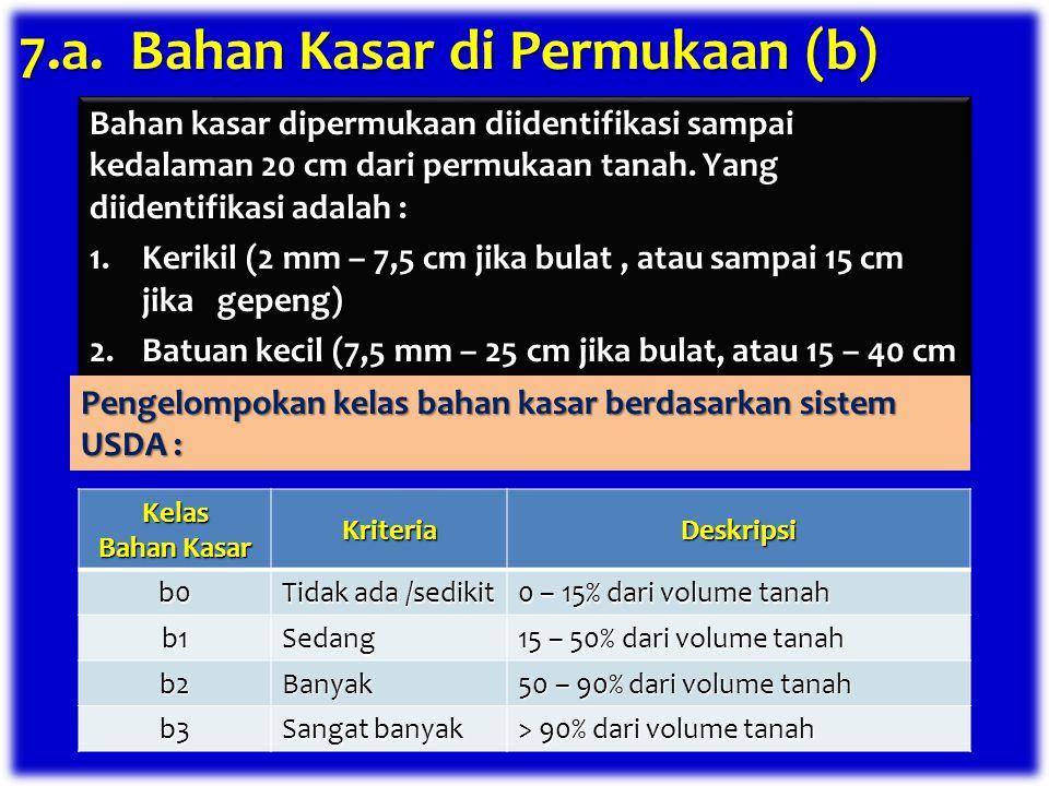 7.a. Bahan Kasar di Permukaan (b)