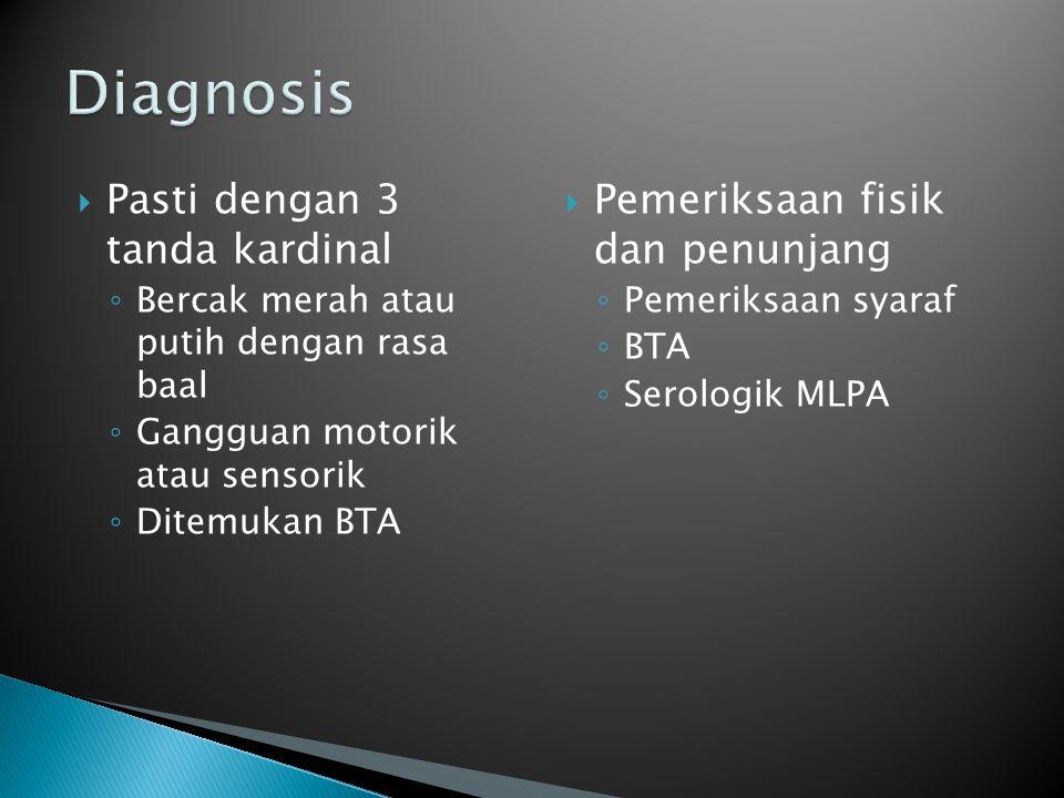 Diagnosis Pasti dengan 3 tanda kardinal