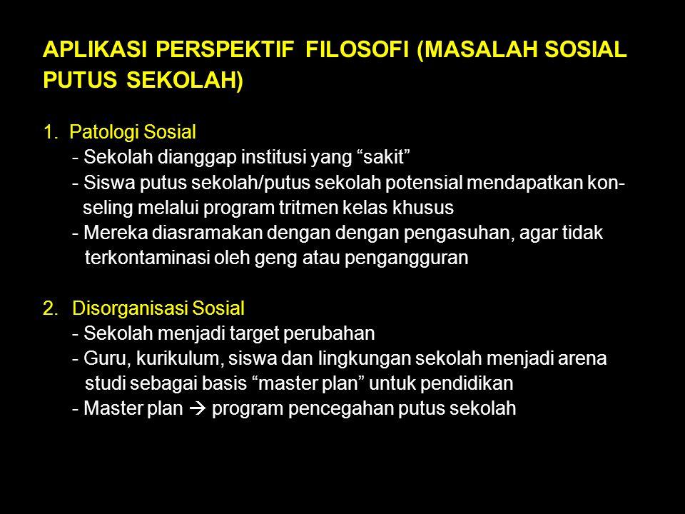 APLIKASI PERSPEKTIF FILOSOFI (MASALAH SOSIAL PUTUS SEKOLAH)