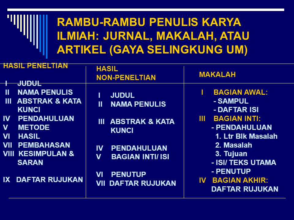 RAMBU-RAMBU PENULIS KARYA ILMIAH: JURNAL, MAKALAH, ATAU ARTIKEL (GAYA SELINGKUNG UM)