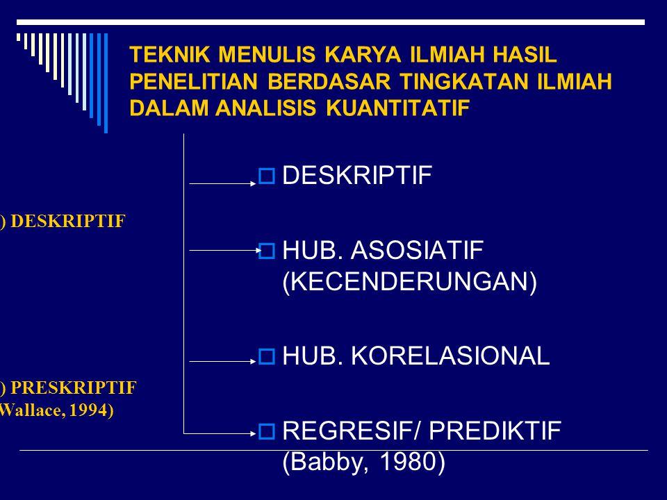 HUB. ASOSIATIF (KECENDERUNGAN)
