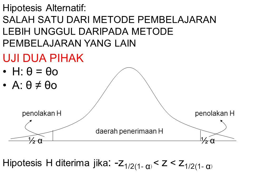 UJI DUA PIHAK H: θ = θo A: θ ≠ θo
