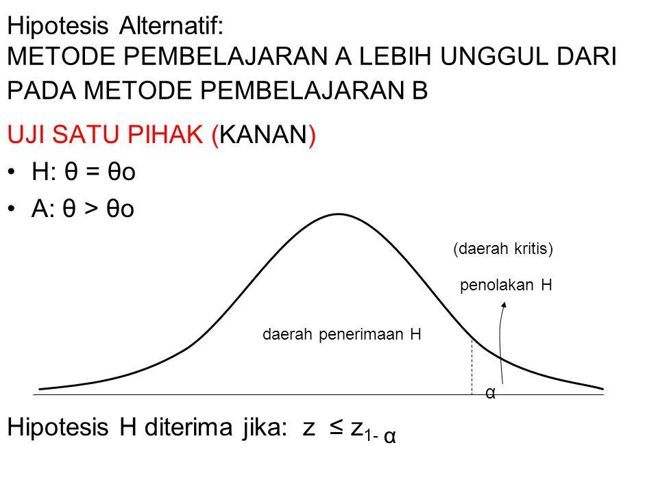 Hipotesis H diterima jika: z ≤ z1- α