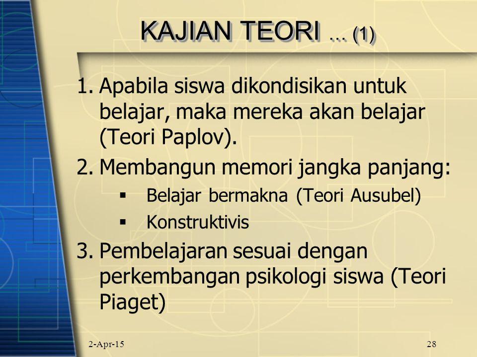 KAJIAN TEORI … (1) Apabila siswa dikondisikan untuk belajar, maka mereka akan belajar (Teori Paplov).