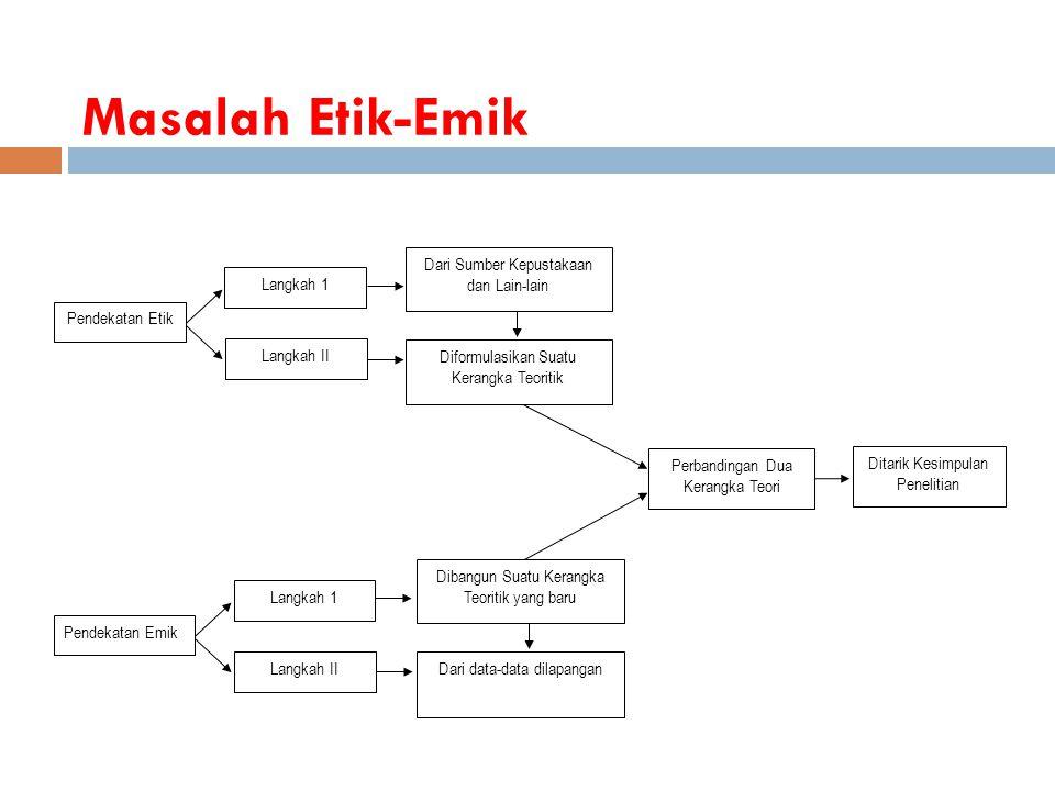Masalah Etik-Emik Dari Sumber Kepustakaan dan Lain-lain Langkah 1