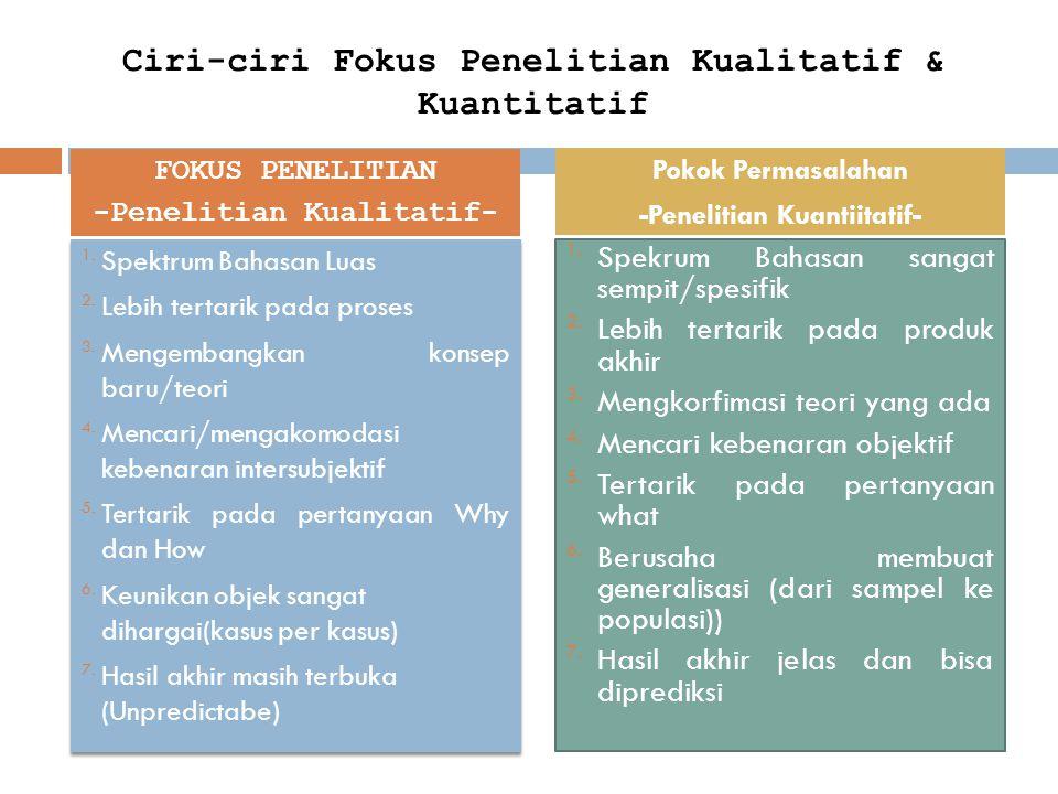 Ciri-ciri Fokus Penelitian Kualitatif & Kuantitatif