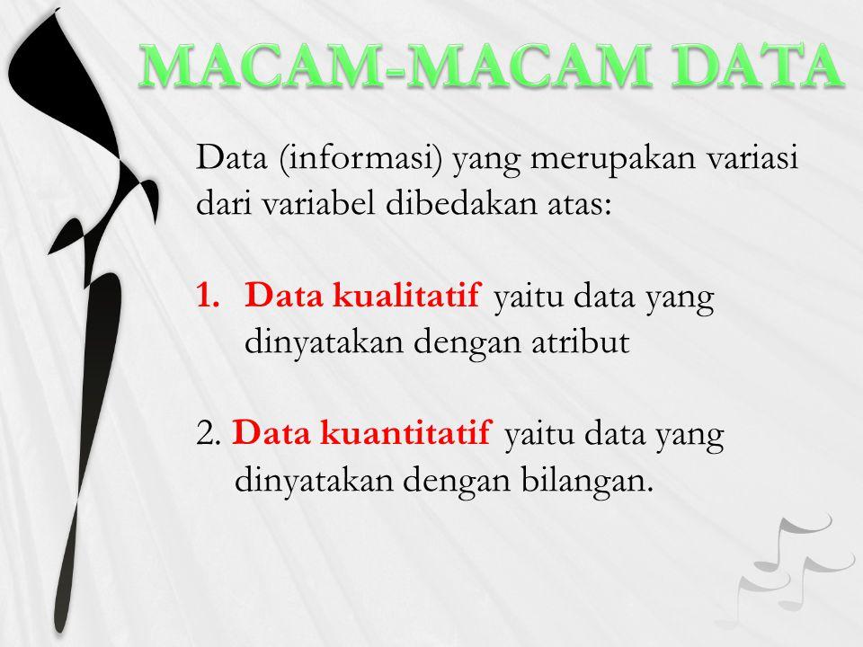 MACAM-MACAM DATA Data (informasi) yang merupakan variasi