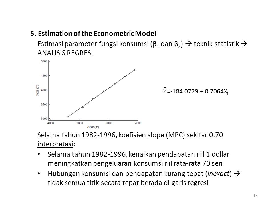 5. Estimation of the Econometric Model