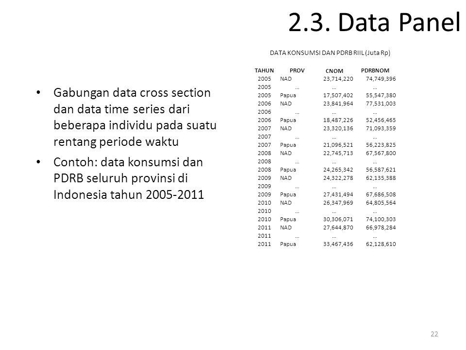 DATA KONSUMSI DAN PDRB RIIL (Juta Rp)