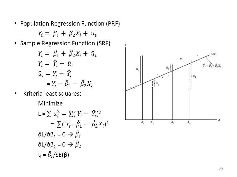 Population Regression Function (PRF)