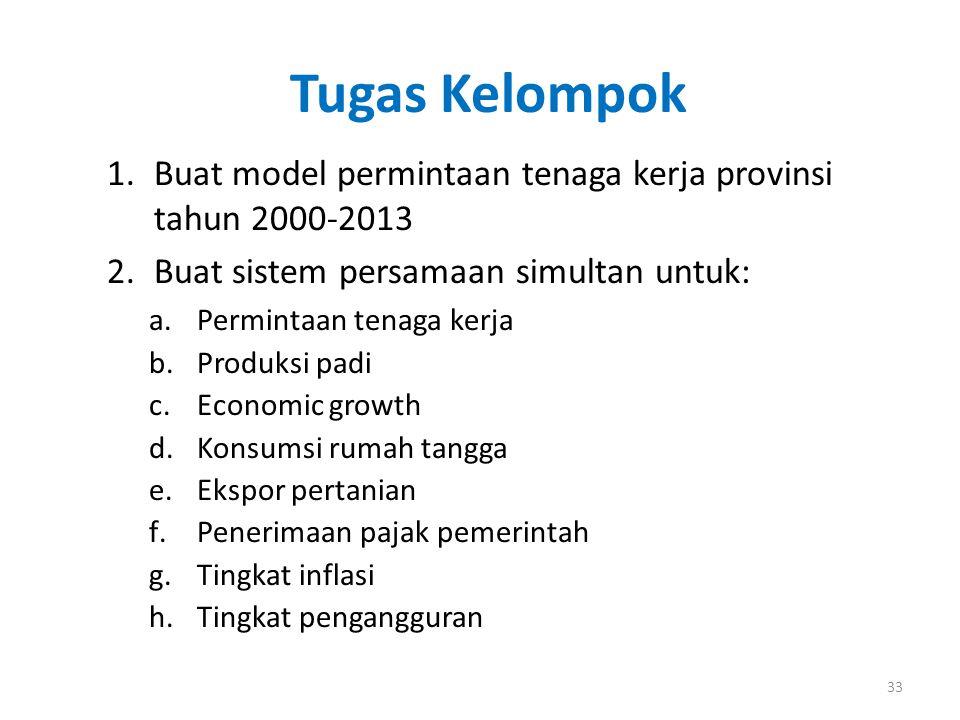 Tugas Kelompok Buat model permintaan tenaga kerja provinsi tahun 2000-2013. Buat sistem persamaan simultan untuk: