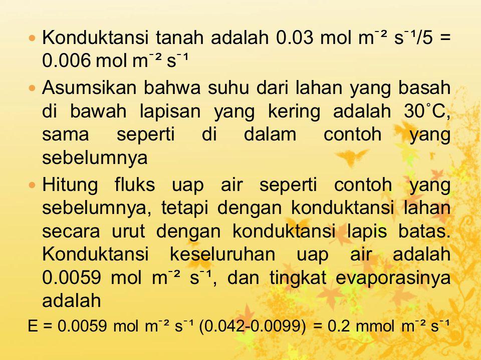 Konduktansi tanah adalah 0.03 mol mֿ² sֿ¹/5 = 0.006 mol mֿ² sֿ¹
