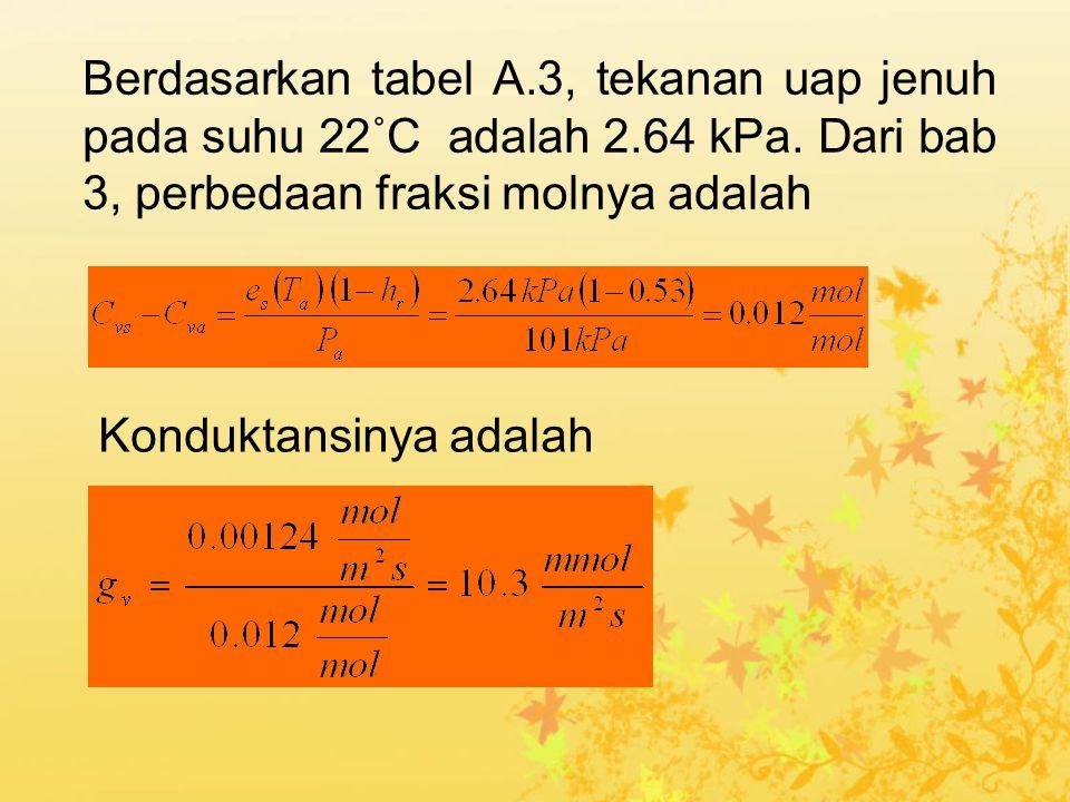 Berdasarkan tabel A. 3, tekanan uap jenuh pada suhu 22˚C adalah 2