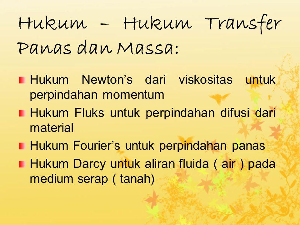 Hukum – Hukum Transfer Panas dan Massa: