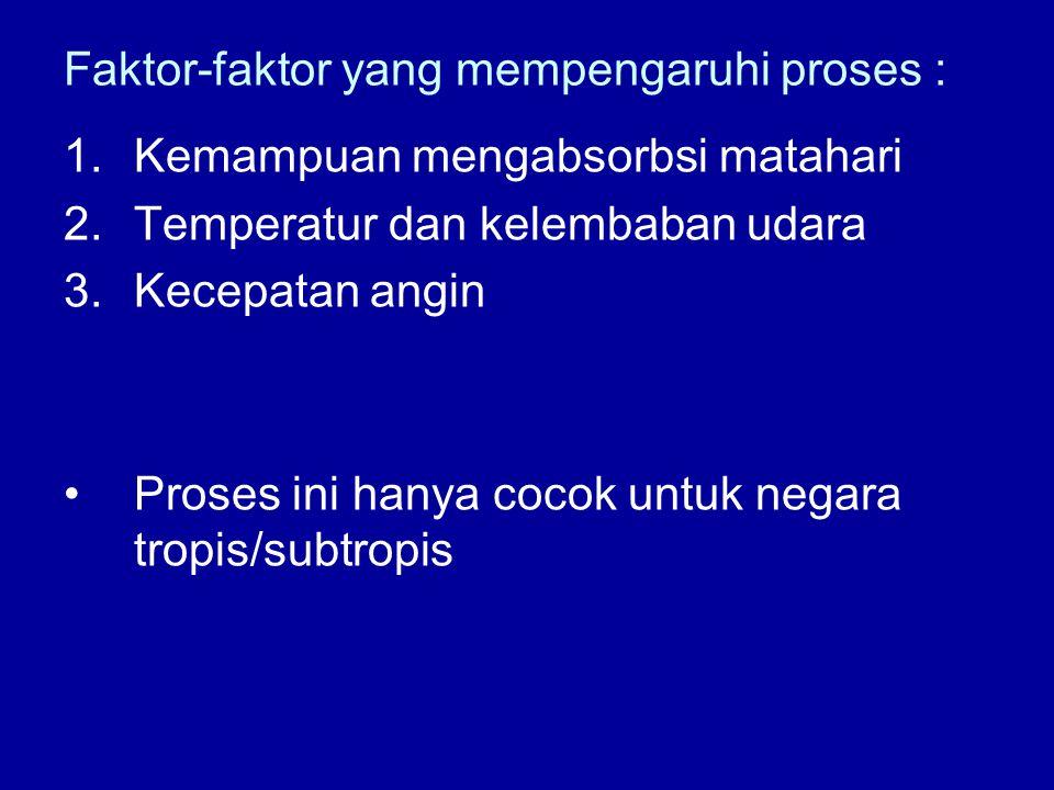 Faktor-faktor yang mempengaruhi proses :