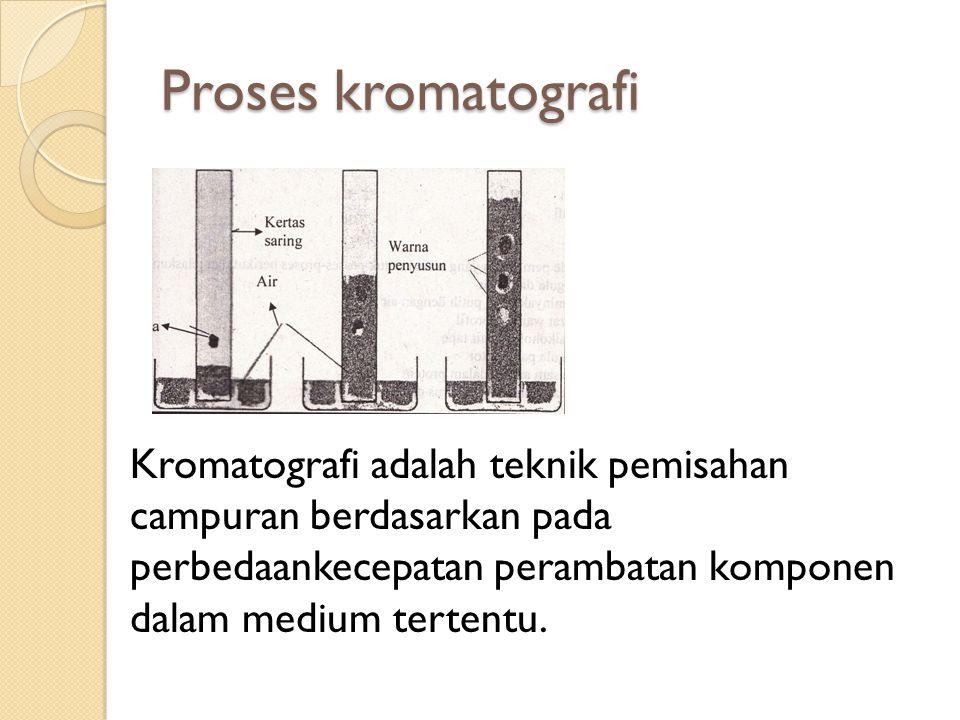 Proses kromatografi Kromatografi adalah teknik pemisahan campuran berdasarkan pada perbedaankecepatan perambatan komponen dalam medium tertentu.