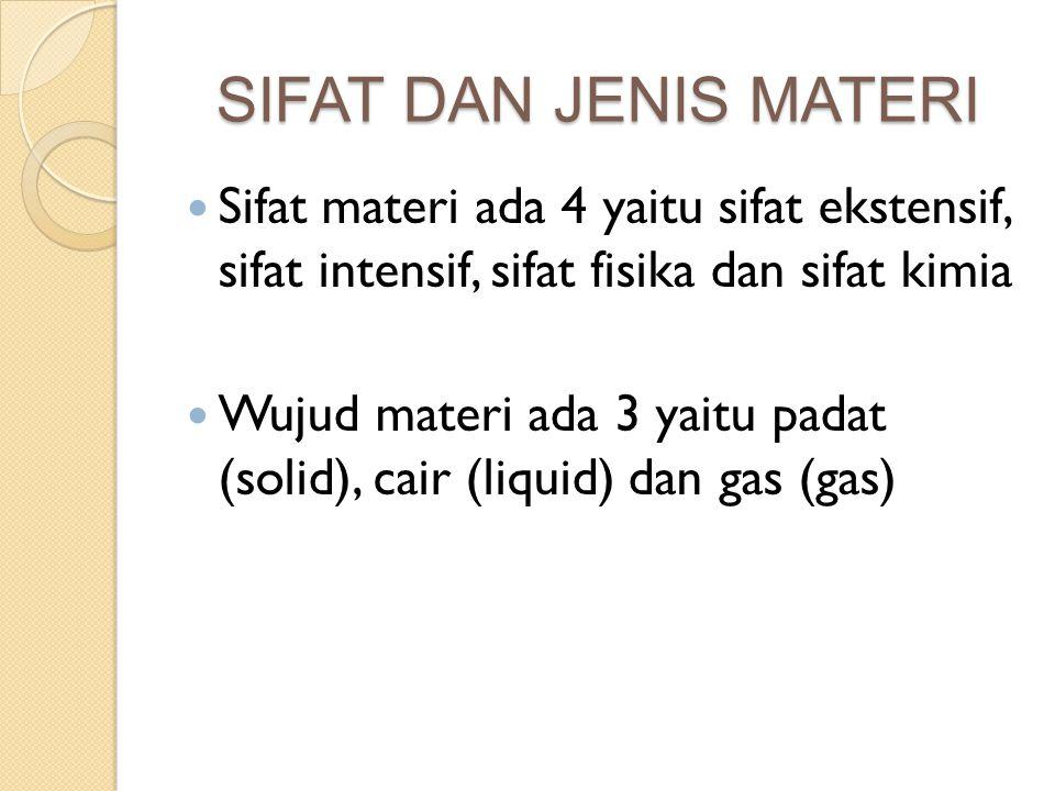 SIFAT DAN JENIS MATERI Sifat materi ada 4 yaitu sifat ekstensif, sifat intensif, sifat fisika dan sifat kimia.