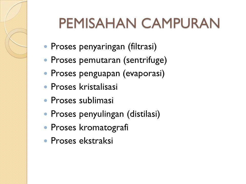 PEMISAHAN CAMPURAN Proses penyaringan (filtrasi)