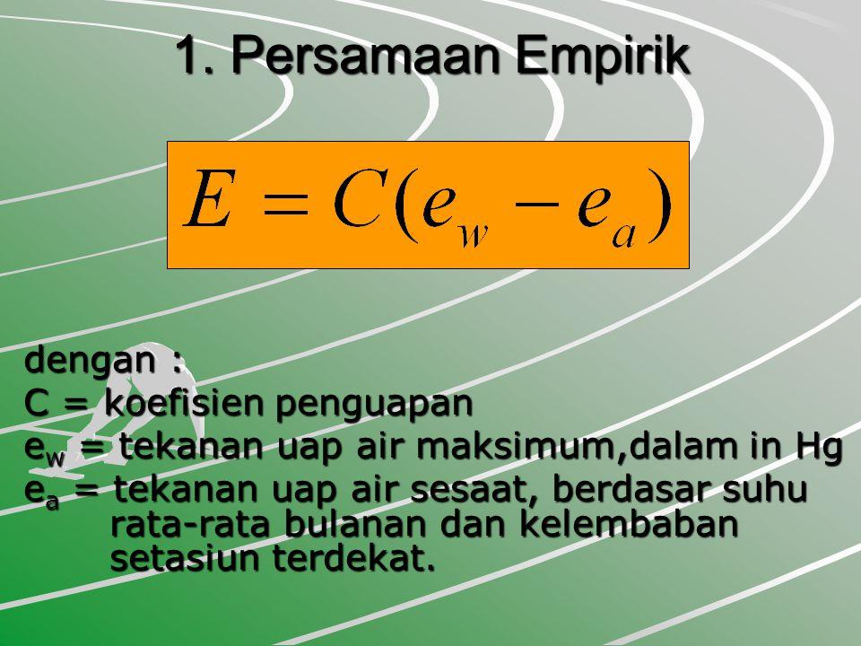 1. Persamaan Empirik dengan : C = koefisien penguapan