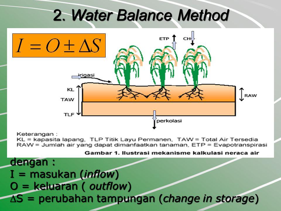 2. Water Balance Method dengan : I = masukan (inflow)