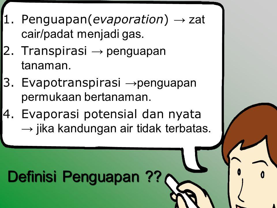 Penguapan(evaporation) → zat cair/padat menjadi gas.