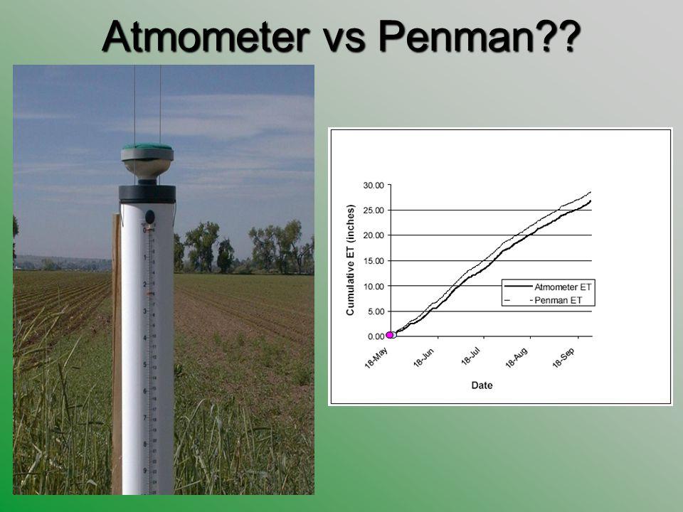 Atmometer vs Penman