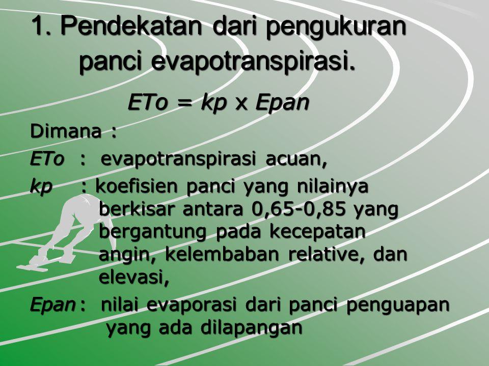 1. Pendekatan dari pengukuran panci evapotranspirasi.