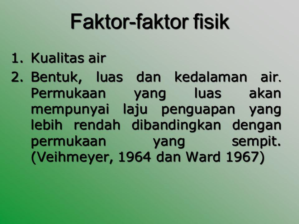 Faktor-faktor fisik Kualitas air