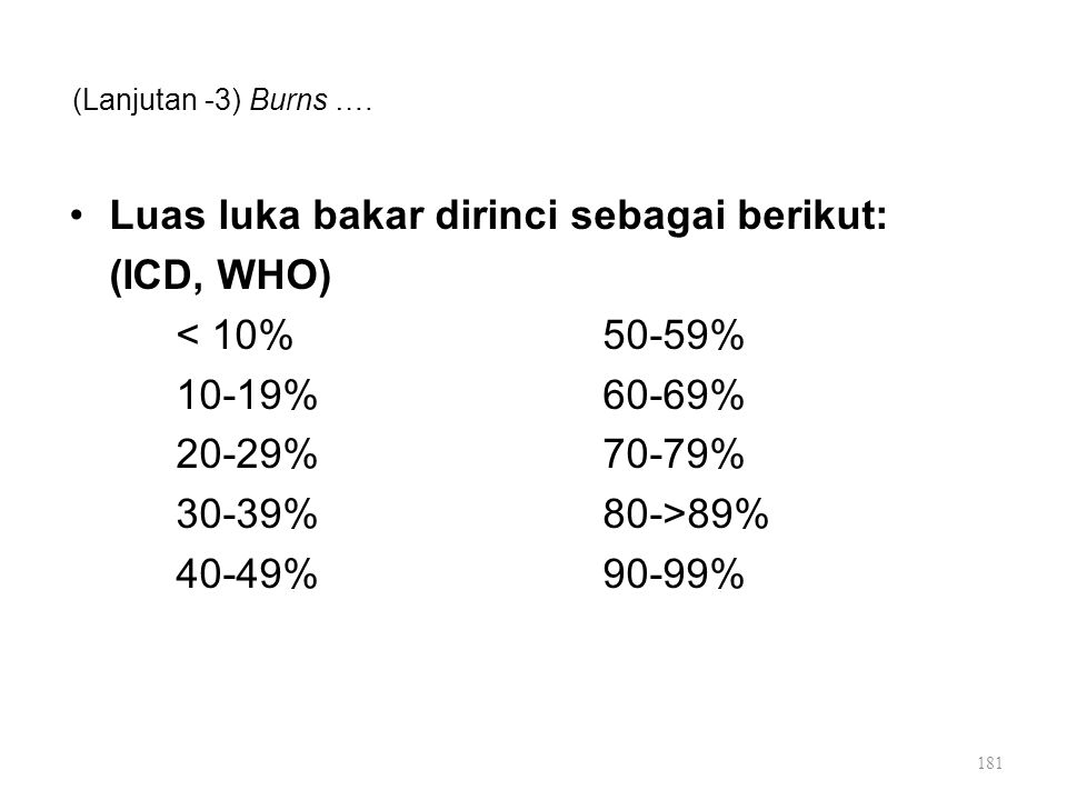 Luas luka bakar dirinci sebagai berikut: (ICD, WHO) < 10% 50-59%